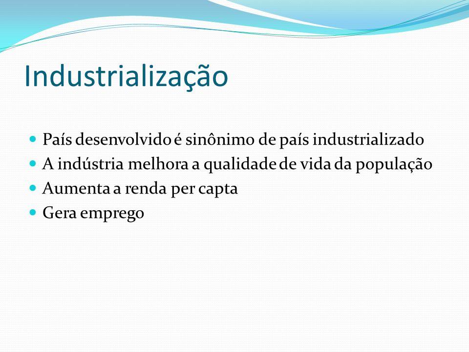 Industrialização País desenvolvido é sinônimo de país industrializado A indústria melhora a qualidade de vida da população Aumenta a renda per capta G