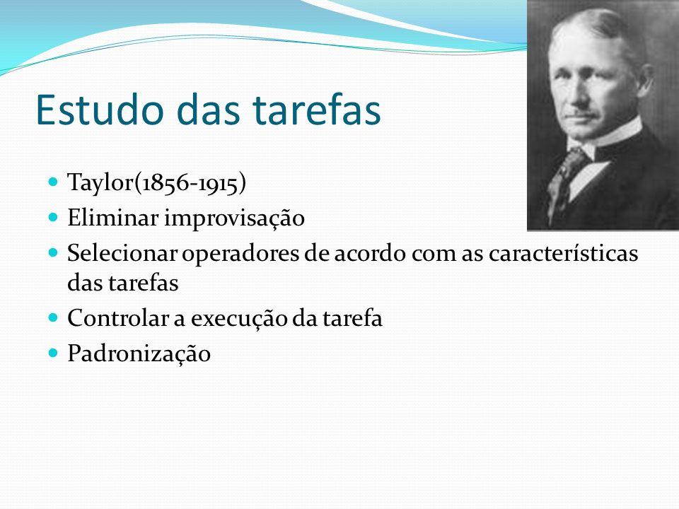 Estudo das tarefas Taylor(1856-1915) Eliminar improvisação Selecionar operadores de acordo com as características das tarefas Controlar a execução da