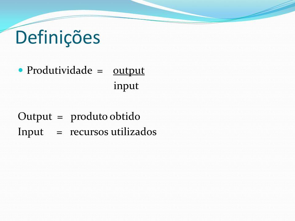 Definições Produtividade = output input Output = produto obtido Input = recursos utilizados