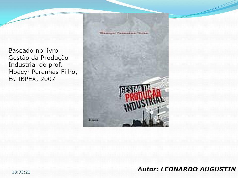10:35:26 Baseado no livro Gestão da Produção Industrial do prof. Moacyr Paranhas Filho, Ed IBPEX, 2007 Autor: LEONARDO AUGUSTIN