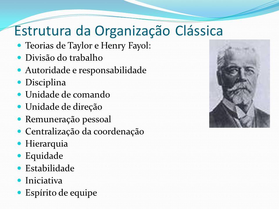 Estrutura da Organização Clássica Teorias de Taylor e Henry Fayol: Divisão do trabalho Autoridade e responsabilidade Disciplina Unidade de comando Uni