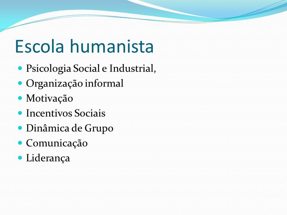 Escola humanista Psicologia Social e Industrial, Organização informal Motivação Incentivos Sociais Dinâmica de Grupo Comunicação Liderança