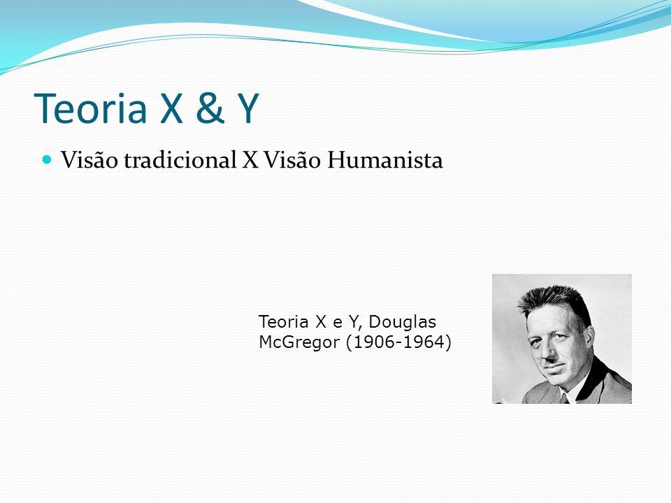 Teoria X & Y Visão tradicional X Visão Humanista Teoria X e Y, Douglas McGregor (1906-1964)