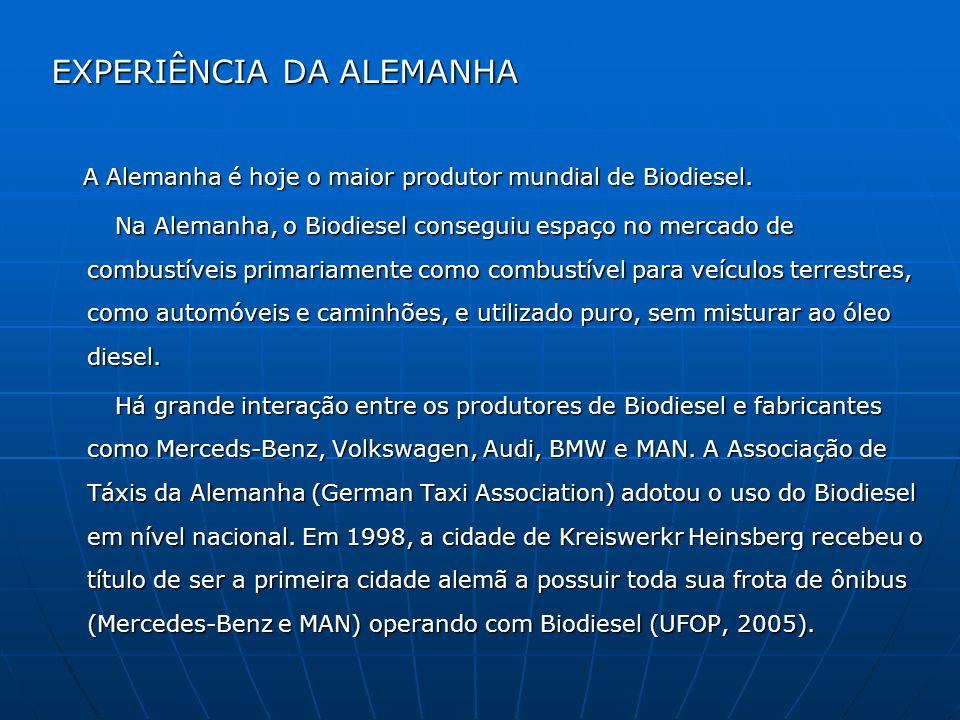 EXPERIÊNCIA DA ALEMANHA A Alemanha é hoje o maior produtor mundial de Biodiesel. A Alemanha é hoje o maior produtor mundial de Biodiesel. Na Alemanha,