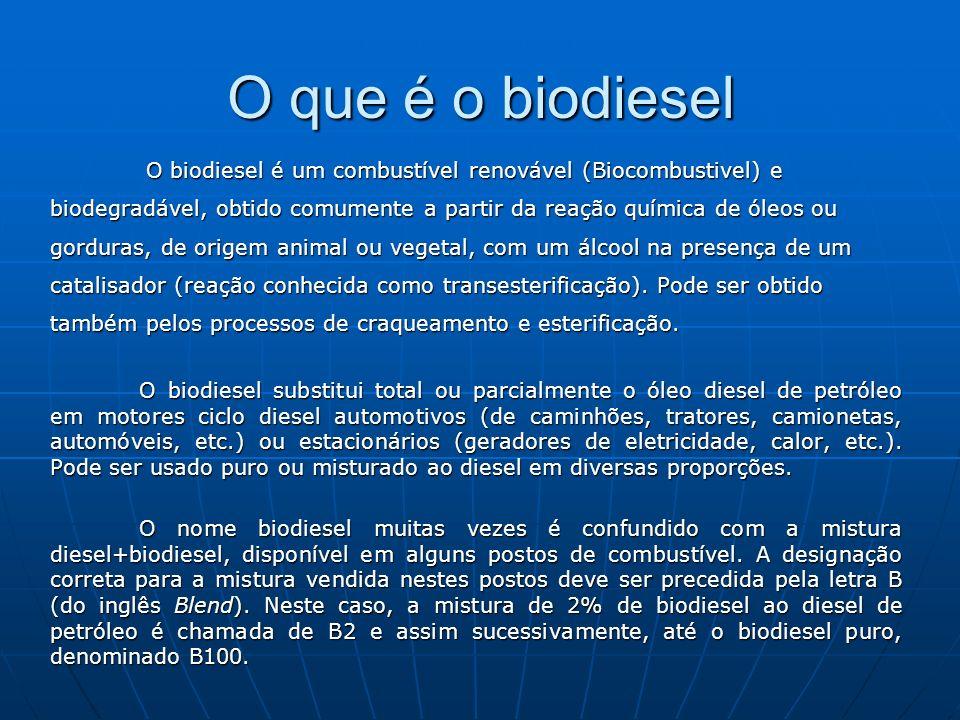 O biodiesel é um combustível renovável (Biocombustivel) e biodegradável, obtido comumente a partir da reação química de óleos ou gorduras, de origem a