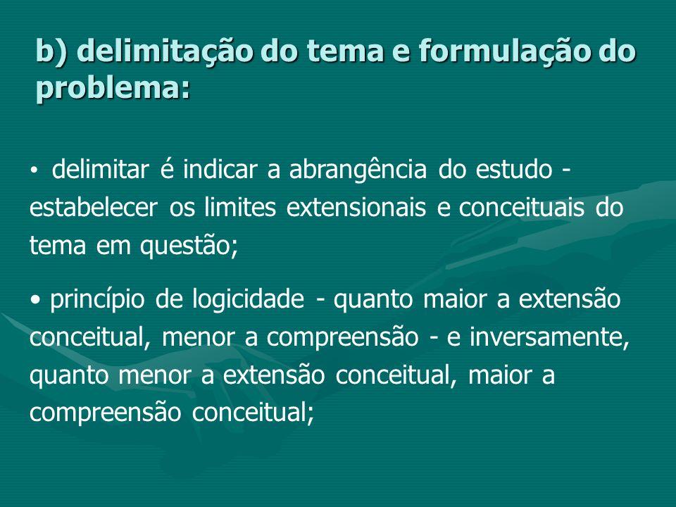 b) delimitação do tema e formulação do problema: delimitar é indicar a abrangência do estudo - estabelecer os limites extensionais e conceituais do te