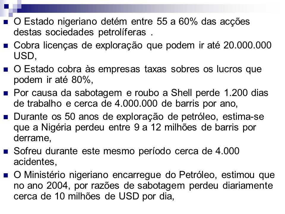 O Estado nigeriano detém entre 55 a 60% das acções destas sociedades petrolíferas. Cobra licenças de exploração que podem ir até 20.000.000 USD, O Est