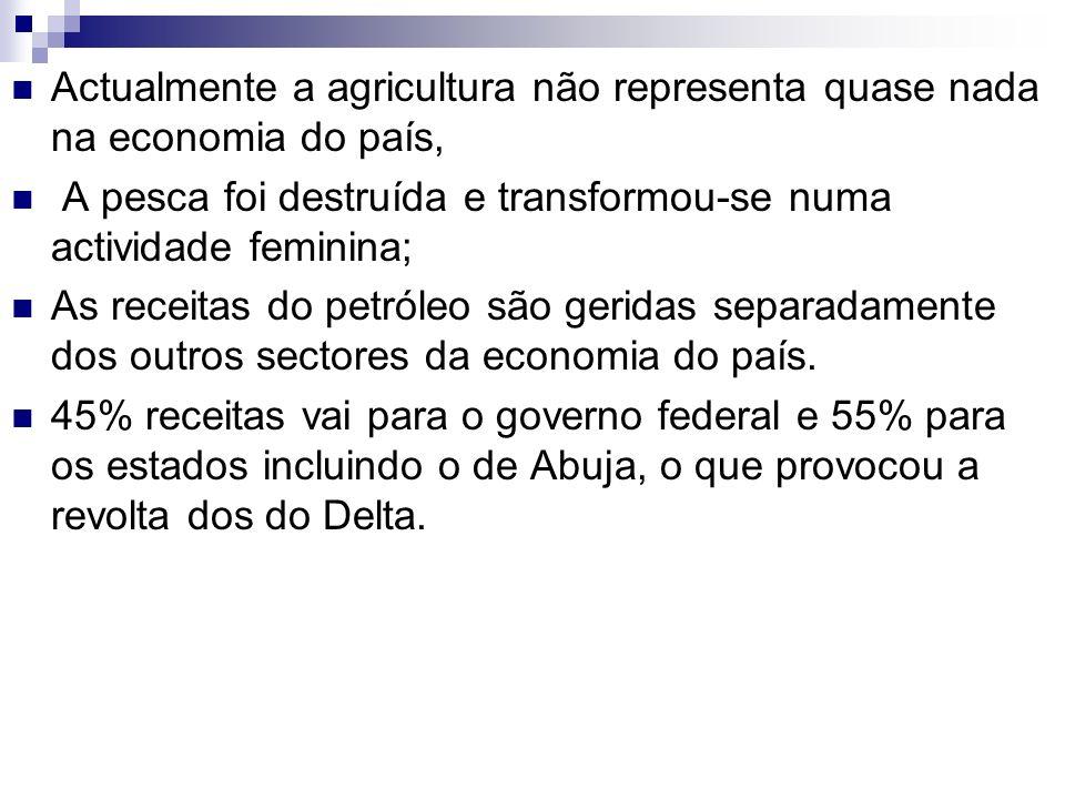 Actualmente a agricultura não representa quase nada na economia do país, A pesca foi destruída e transformou-se numa actividade feminina; As receitas