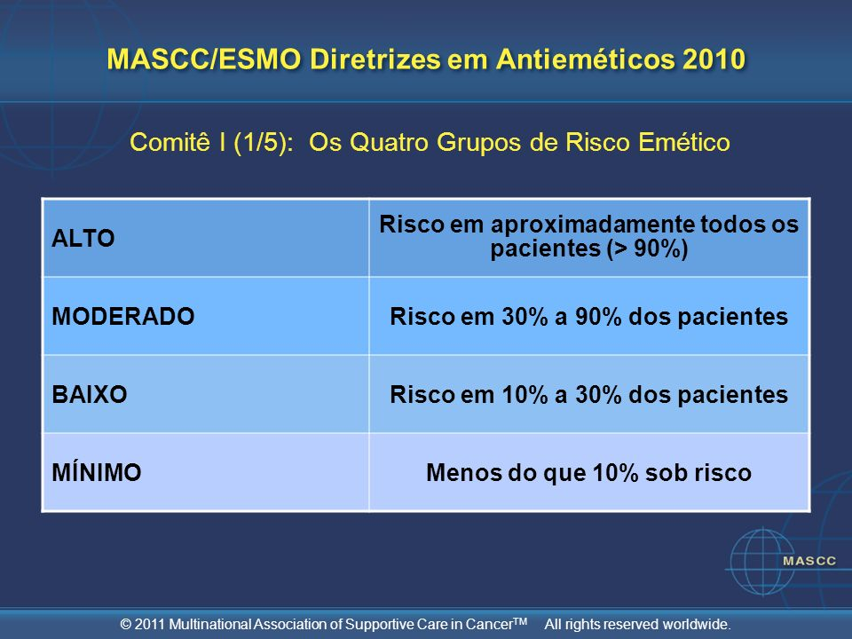 © 2011 Multinational Association of Supportive Care in Cancer TM All rights reserved worldwide. MASCC/ESMO Diretrizes em Antieméticos 2010 Comitê I (1