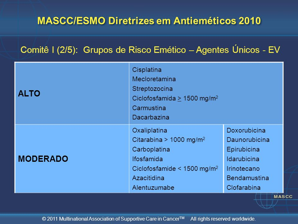 © 2011 Multinational Association of Supportive Care in Cancer TM All rights reserved worldwide. MASCC/ESMO Diretrizes em Antieméticos 2010 Comitê I (2