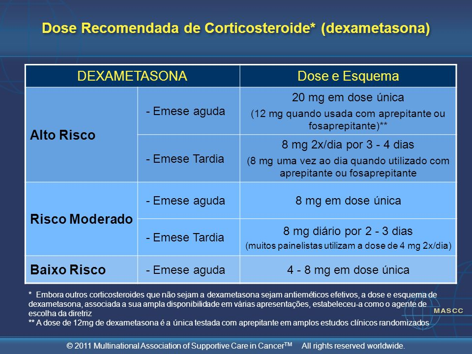 © 2011 Multinational Association of Supportive Care in Cancer TM All rights reserved worldwide. Dose Recomendada de Corticosteroide* (dexametasona) DE