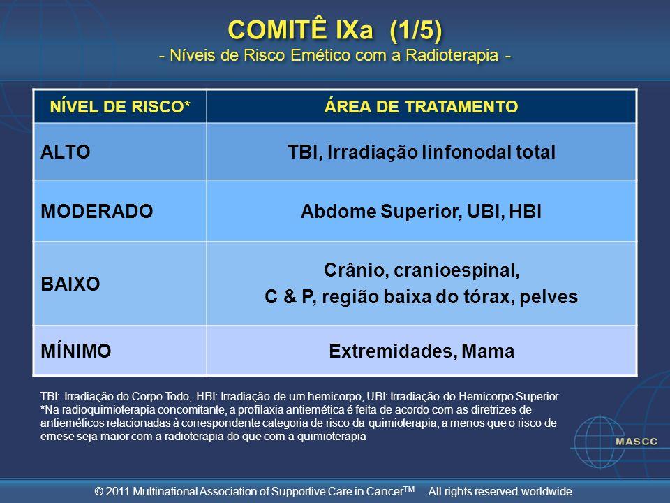 © 2011 Multinational Association of Supportive Care in Cancer TM All rights reserved worldwide. COMITÊ IXa (1/5) - Níveis de Risco Emético com a Radio