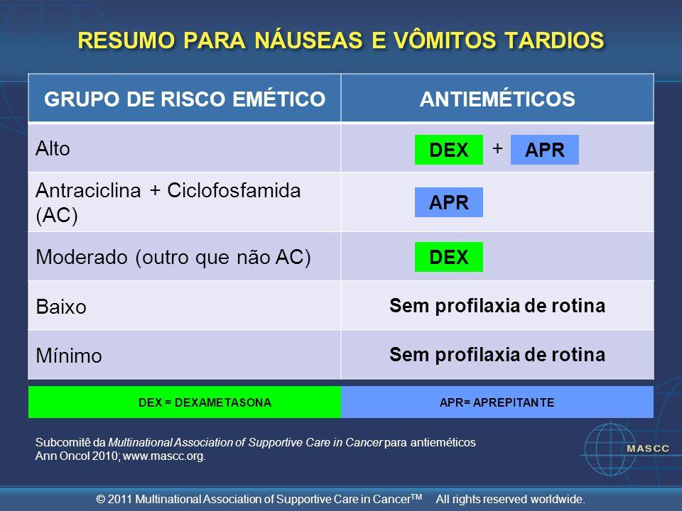 © 2011 Multinational Association of Supportive Care in Cancer TM All rights reserved worldwide. 5HT3DEXAPR 5HT3DEXAPR PALODEX + + ++ + DEX = DEXAMETAS
