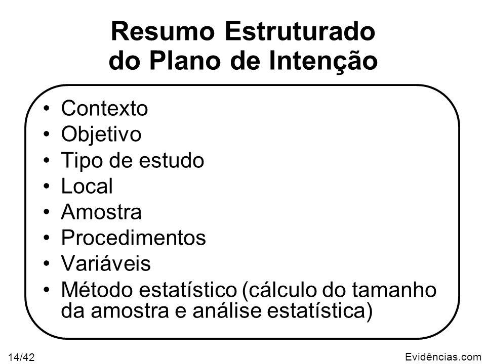 Evidências.com 14/42 Resumo Estruturado do Plano de Intenção Contexto Objetivo Tipo de estudo Local Amostra Procedimentos Variáveis Método estatístico