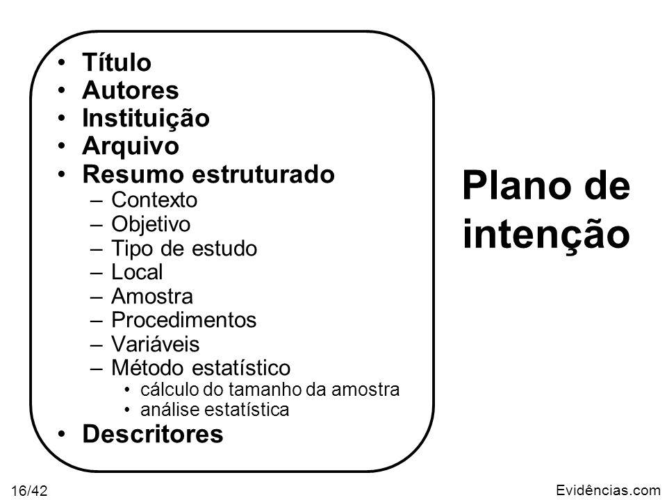 Evidências.com 16/42 Plano de intenção Título Autores Instituição Arquivo Resumo estruturado –Contexto –Objetivo –Tipo de estudo –Local –Amostra –Proc