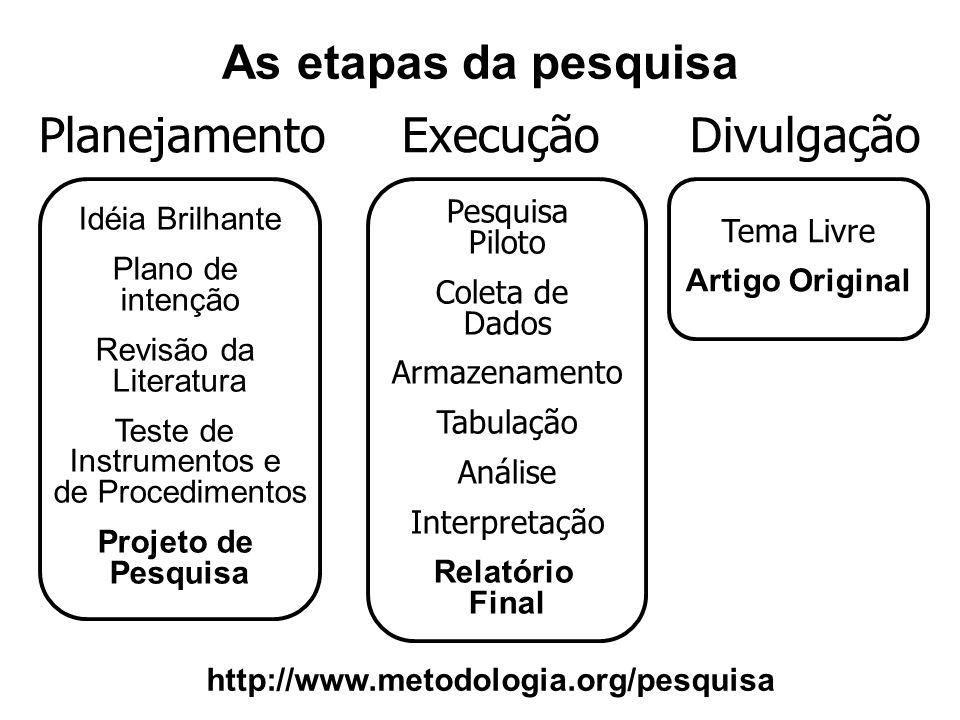 Evidências.com 4/42 Dúvida Pergunta Hipótese Processo Objetivo 1.1.