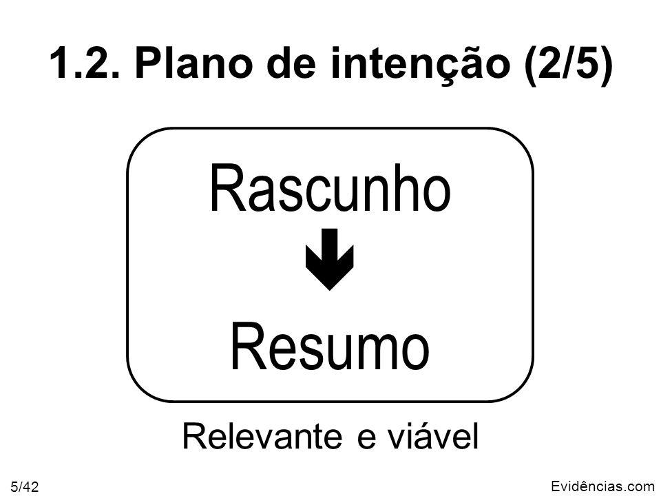 Evidências.com 5/42 Rascunho Resumo 1.2. Plano de intenção (2/5) Relevante e viável