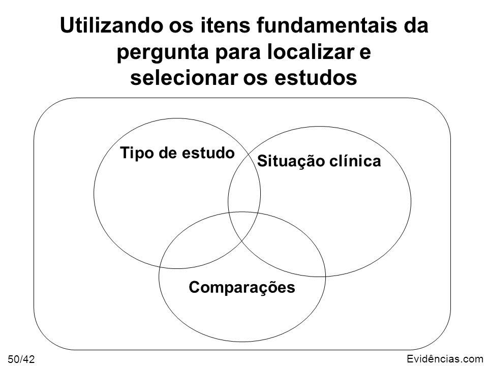 Evidências.com 50/42 Utilizando os itens fundamentais da pergunta para localizar e selecionar os estudos Tipo de estudo Situação clínica Comparações