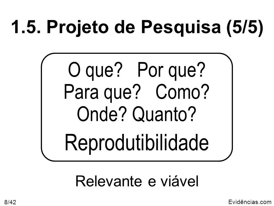 Evidências.com 19/42 Pergunta da Pesquisa