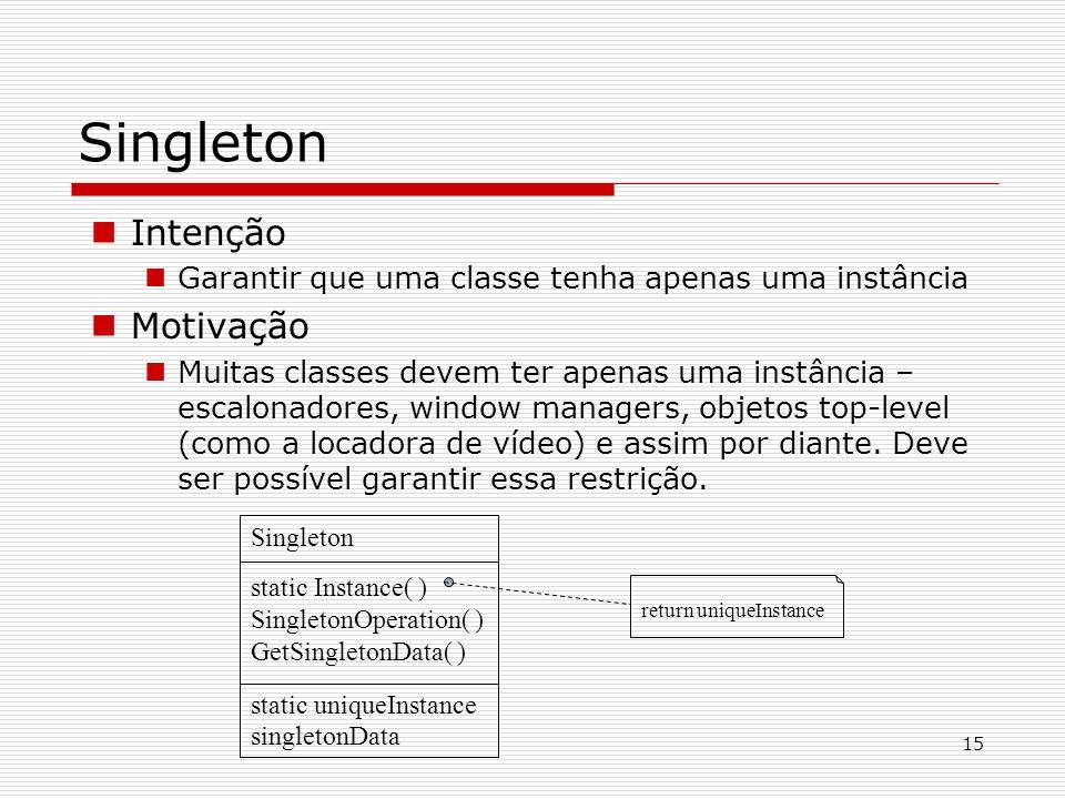 15 Singleton static Instance( ) SingletonOperation( ) GetSingletonData( ) static uniqueInstance singletonData Singleton Intenção Garantir que uma clas