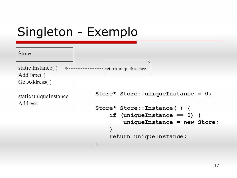 17 Singleton - Exemplo return uniqueInstance Store static Instance( ) AddTape( ) GetAddress( ) static uniqueInstance Address Store* Store::uniqueInsta