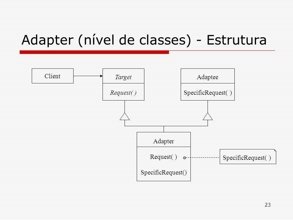 23 Adapter (nível de classes) - Estrutura Client SpecificRequest( ) Target Request( ) Adapter Request( ) SpecificRequest() Adaptee SpecificRequest( )