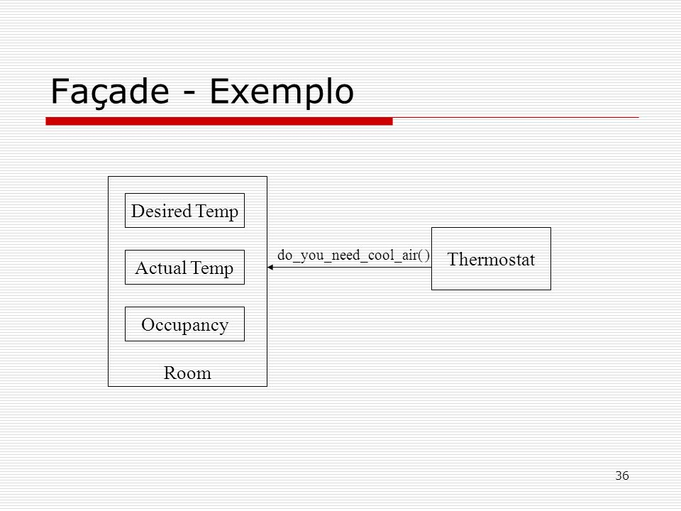 36 Façade - Exemplo Desired Temp Actual Temp Occupancy Thermostat Room do_you_need_cool_air( )