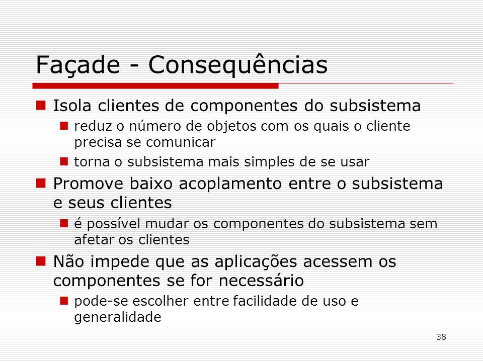 38 Façade - Consequências Isola clientes de componentes do subsistema reduz o número de objetos com os quais o cliente precisa se comunicar torna o su