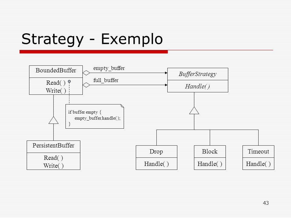 43 Strategy - Exemplo BoundedBuffer Read( ) Write( ) BufferStrategy Handle( ) empty_buffer Drop Handle( ) Block Handle( ) PersistentBuffer Read( ) Wri