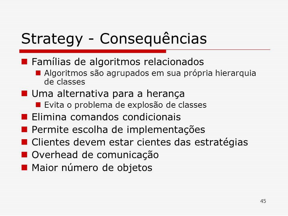 45 Strategy - Consequências Famílias de algoritmos relacionados Algoritmos são agrupados em sua própria hierarquia de classes Uma alternativa para a h