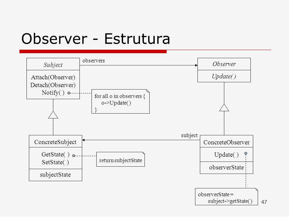 47 Observer - Estrutura Subject Attach(Observer) Detach(Observer) Notify( ) ConcreteSubject GetState( ) SetState( ) subjectState for all o in observer