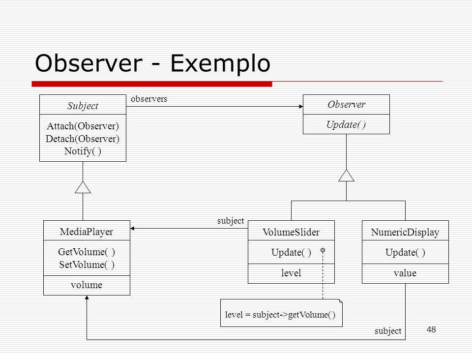48 Observer - Exemplo Subject Attach(Observer) Detach(Observer) Notify( ) MediaPlayer GetVolume( ) SetVolume( ) volume Observer Update( ) VolumeSlider