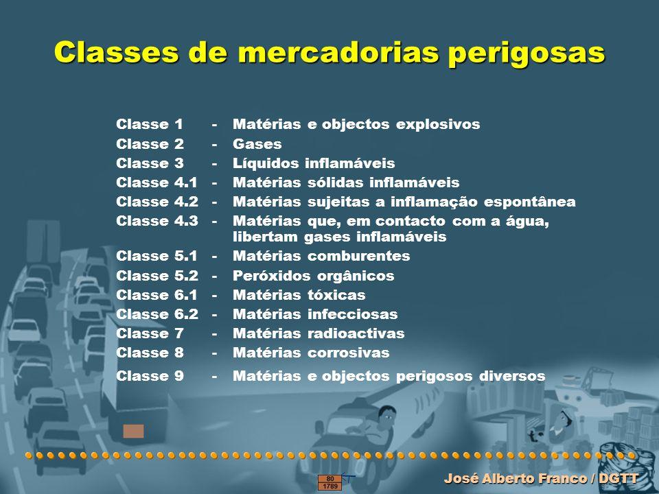 José Alberto Franco / DGTT José Alberto Franco / DGTT Classes de mercadorias perigosas Classe 1 - Matérias e objectos explosivos Classe 2 - Gases Classe 3 - Líquidos inflamáveis Classe 4.1 - Matérias sólidas inflamáveis Classe 4.2 - Matérias sujeitas a inflamação espontânea Classe 4.3 - Matérias que, em contacto com a água, libertam gases inflamáveis Classe 5.1 - Matérias comburentes Classe 5.2 - Peróxidos orgânicos Classe 6.1 - Matérias tóxicas Classe 6.2 - Matérias infecciosas Classe 7 - Matérias radioactivas Classe 8 - Matérias corrosivas Classe 9 - Matérias e objectos perigosos diversos