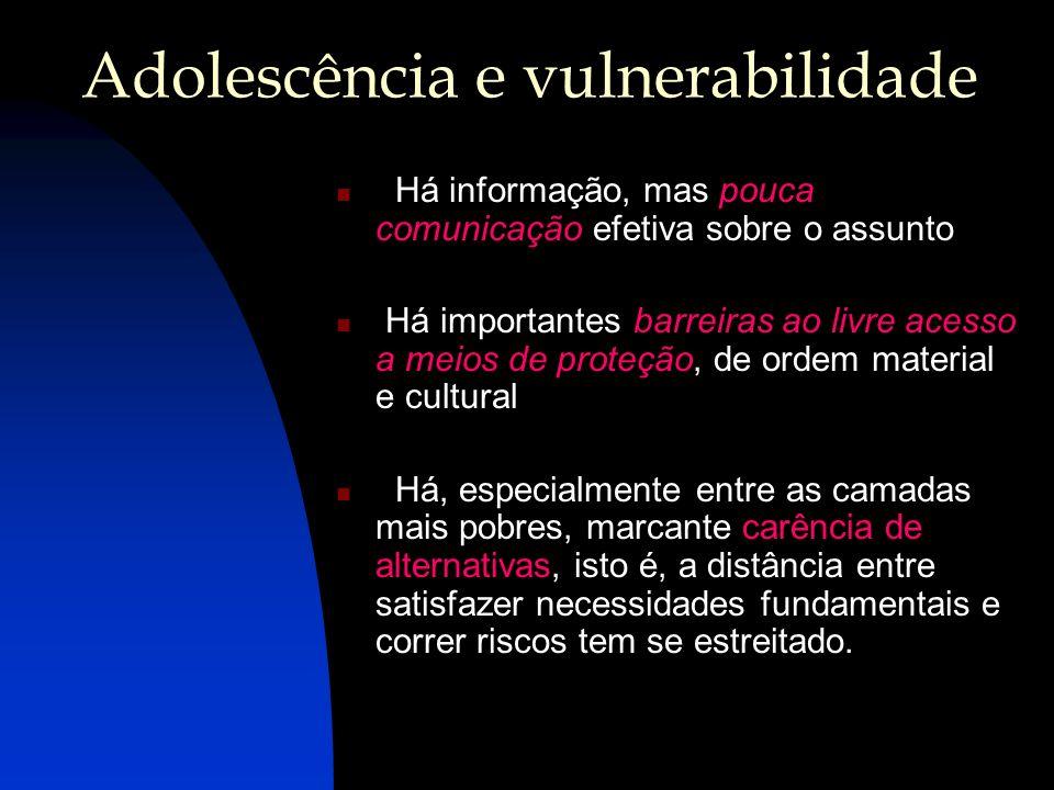 Adolescência e vulnerabilidade Há informação, mas pouca comunicação efetiva sobre o assunto Há importantes barreiras ao livre acesso a meios de proteç