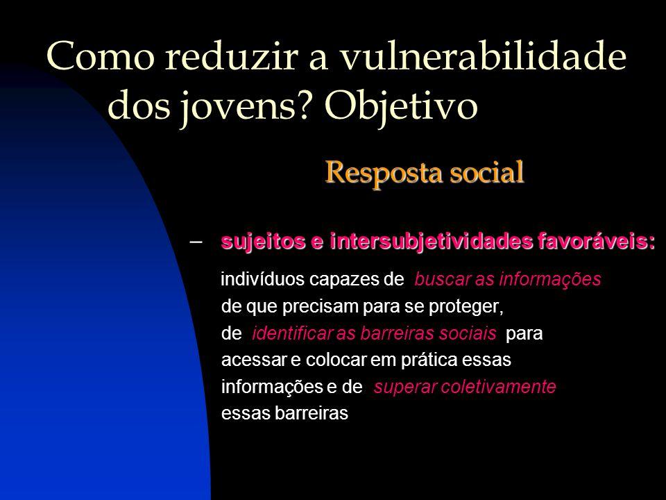 Como reduzir a vulnerabilidade dos jovens? Objetivo Resposta social sujeitos e intersubjetividades favoráveis: – sujeitos e intersubjetividades favorá