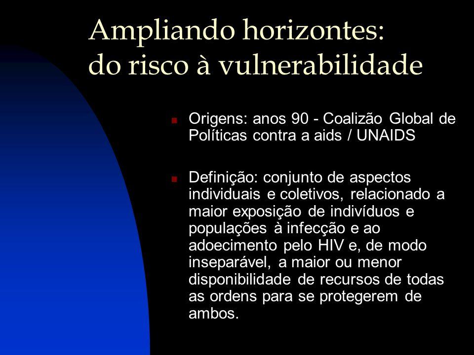 Ampliando horizontes: do risco à vulnerabilidade Origens: anos 90 - Coalizão Global de Políticas contra a aids / UNAIDS Definição: conjunto de aspecto