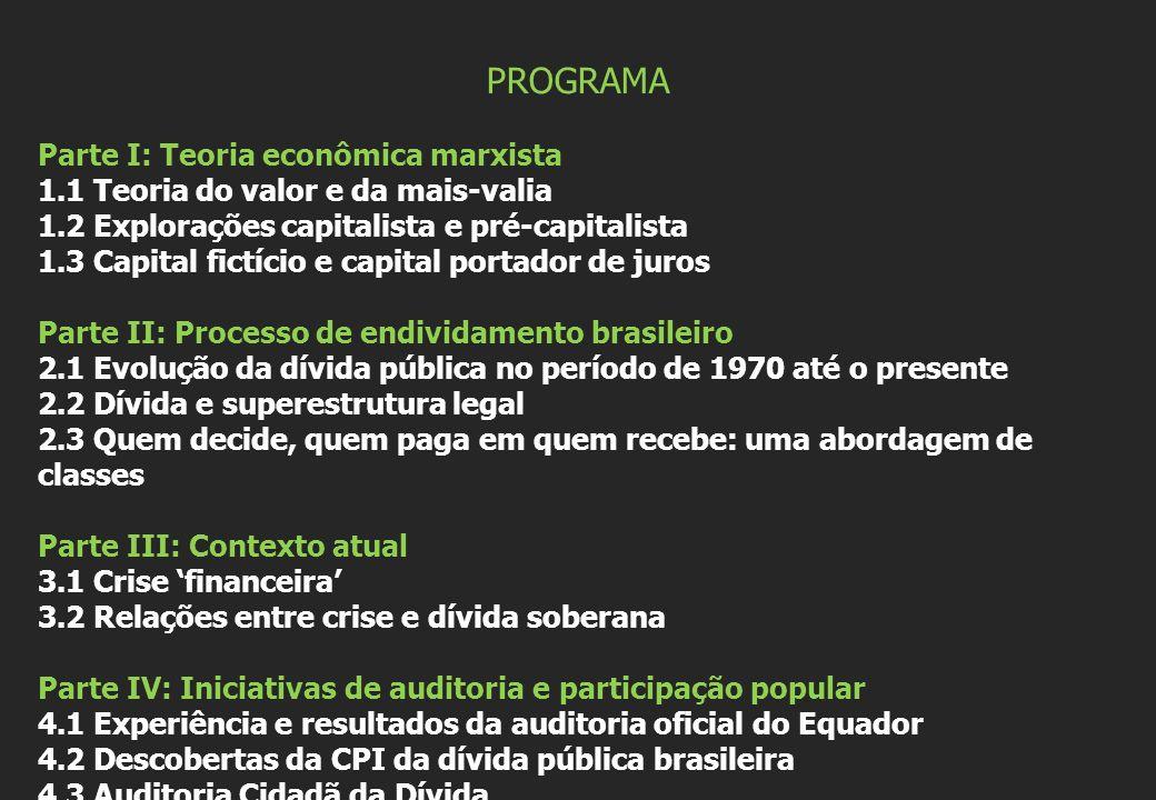 Parte II Processo de endividamento brasileiro 2.1 Evolução da dívida pública no período de 1970 até o presente 2.2 Dívida e superestrutura legal 2.3 Quem decide, quem paga em quem recebe: uma abordagem de classes