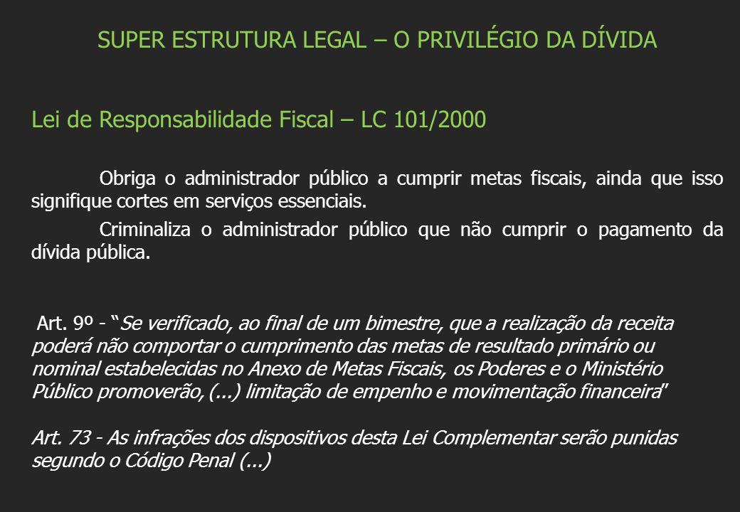 SUPER ESTRUTURA LEGAL – O PRIVILÉGIO DA DÍVIDA Lei de Responsabilidade Fiscal – LC 101/2000 Obriga o administrador público a cumprir metas fiscais, ai