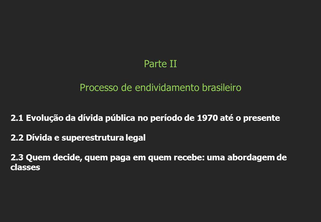 Parte II Processo de endividamento brasileiro 2.1 Evolução da dívida pública no período de 1970 até o presente 2.2 Dívida e superestrutura legal 2.3 Q