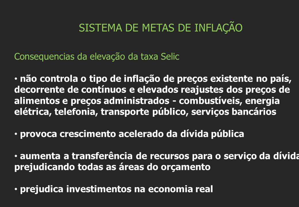 SISTEMA DE METAS DE INFLAÇÃO Consequencias da elevação da taxa Selic não controla o tipo de inflação de preços existente no país, decorrente de contín