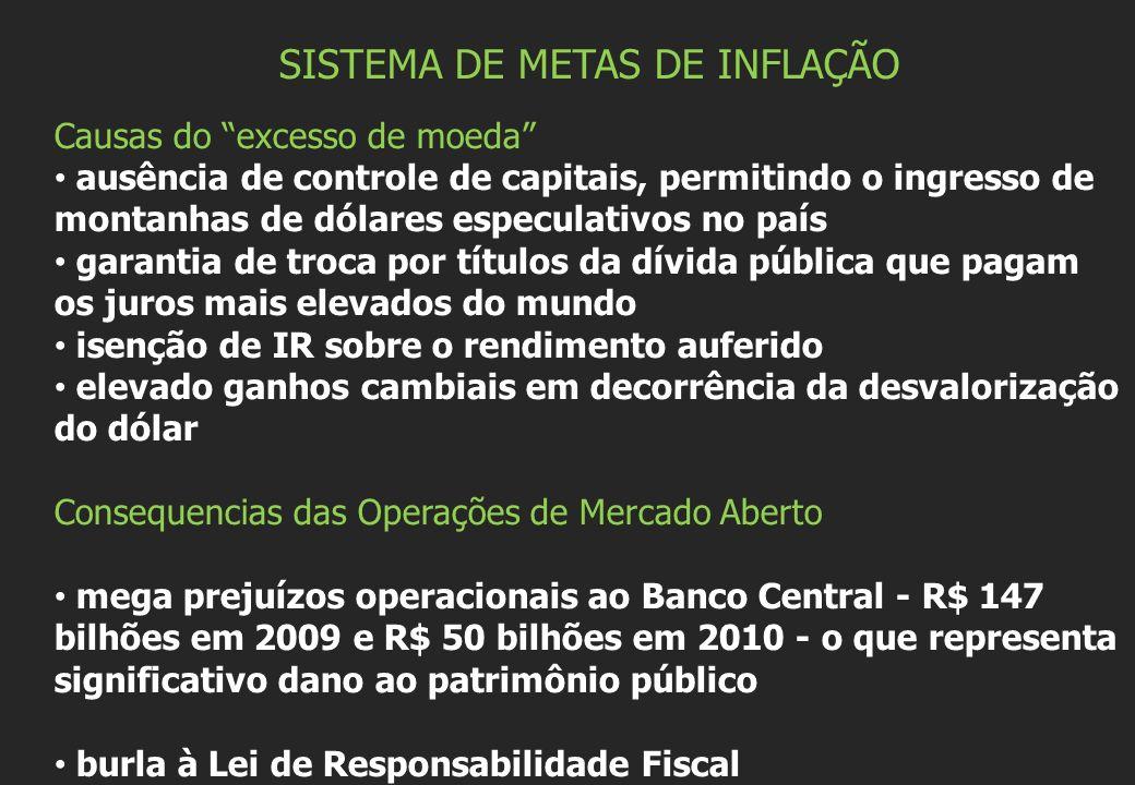 SISTEMA DE METAS DE INFLAÇÃO Causas do excesso de moeda ausência de controle de capitais, permitindo o ingresso de montanhas de dólares especulativos
