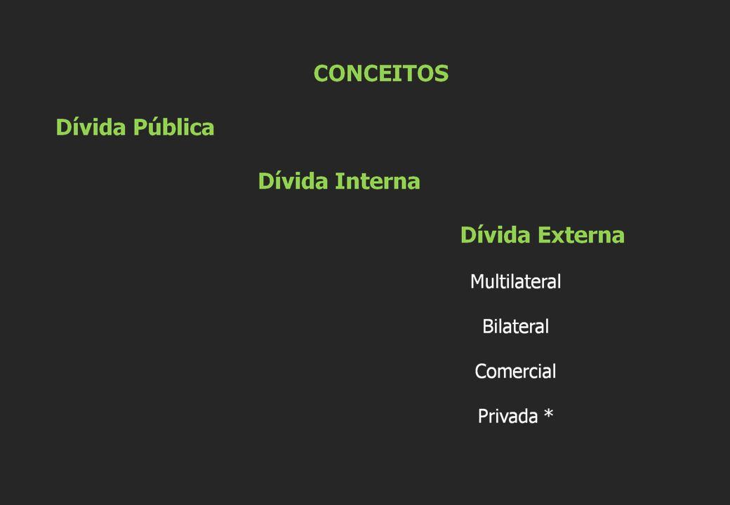 COMISIÓN PARA LA AUDITORÍA INTEGRAL DEL CRÉDITO PÚBLICO CORRESPONSABILIDADE DO FMI Obtenção de documentos (Contratos, Telegramas, Ofícios), que documentam e provam que o FMI participou ativamente em todos os convênios de refinanciamento do Equador com a banca privada internacional, intromissão inaceitável em decisões soberanas de política econômica e social.