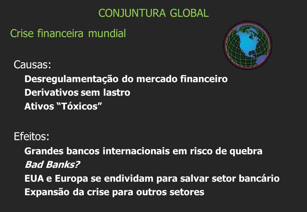 CONJUNTURA GLOBAL Crise financeira mundial Causas: Desregulamentação do mercado financeiro Derivativos sem lastro Ativos Tóxicos Efeitos: Grandes banc