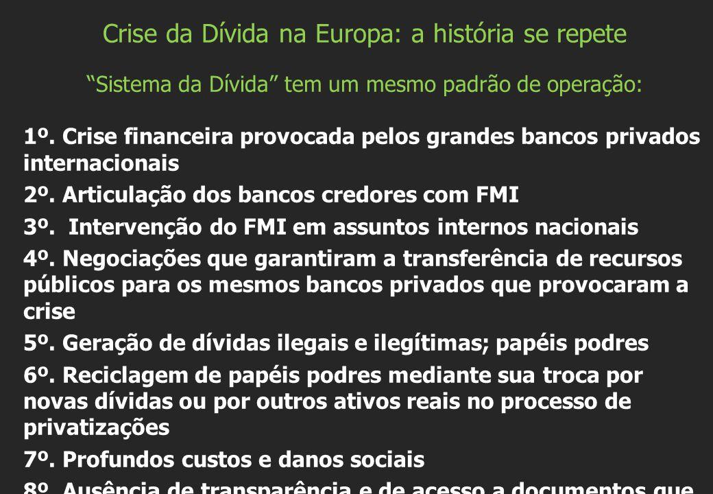 Crise da Dívida na Europa: a história se repete Sistema da Dívida tem um mesmo padrão de operação: 1º. Crise financeira provocada pelos grandes bancos