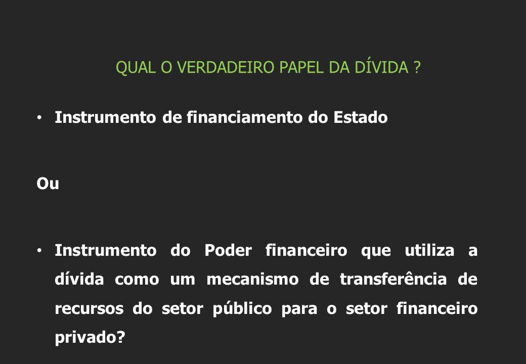 QUAL O VERDADEIRO PAPEL DA DÍVIDA ? Instrumento de financiamento do Estado Ou Instrumento do Poder financeiro que utiliza a dívida como um mecanismo d