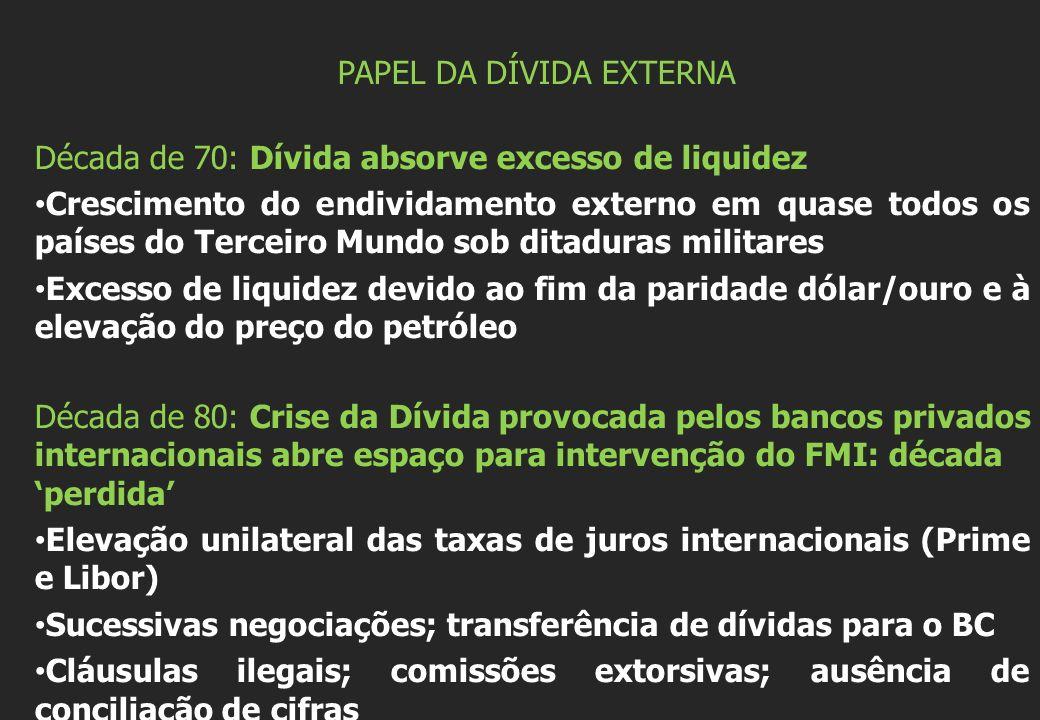 Parte IV Iniciativas de auditoria e participação popular 4.1 Experiência e resultados da auditoria oficial do Equador 4.2 Descobertas da CPI da dívida pública brasileira 4.3 Auditoria Cidadã da Dívida