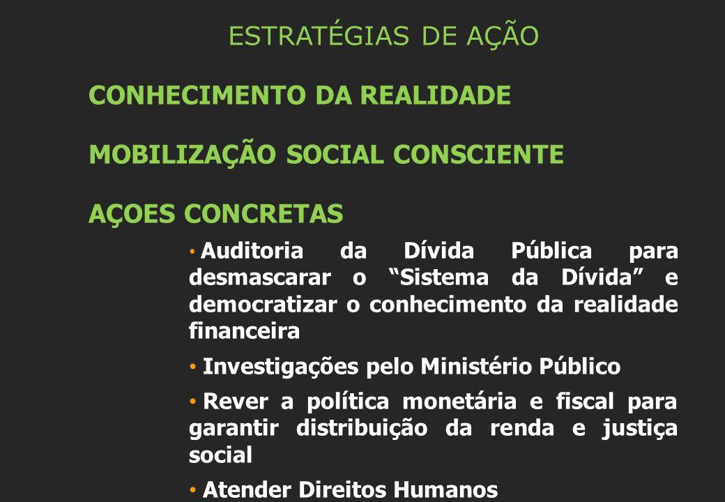 ESTRATÉGIAS DE AÇÃO CONHECIMENTO DA REALIDADE MOBILIZAÇÃO SOCIAL CONSCIENTE AÇOES CONCRETAS Auditoria da Dívida Pública para desmascarar o Sistema da