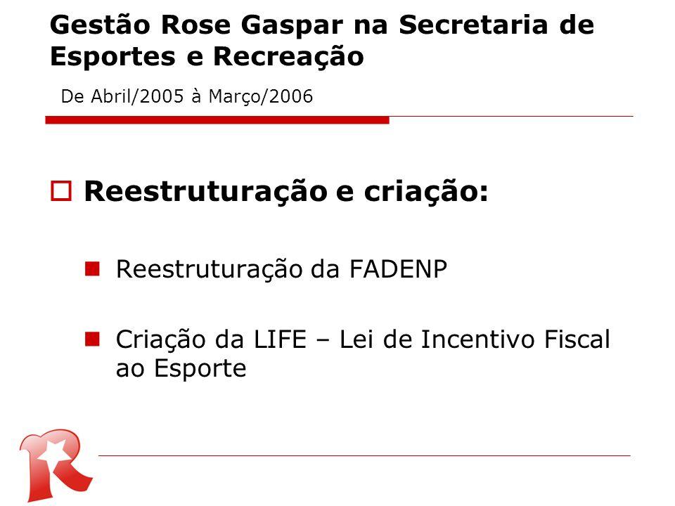 Gestão Rose Gaspar na Secretaria de Esportes e Recreação De Abril/2005 à Março/2006 Reestruturação e criação: Reestruturação da FADENP Criação da LIFE