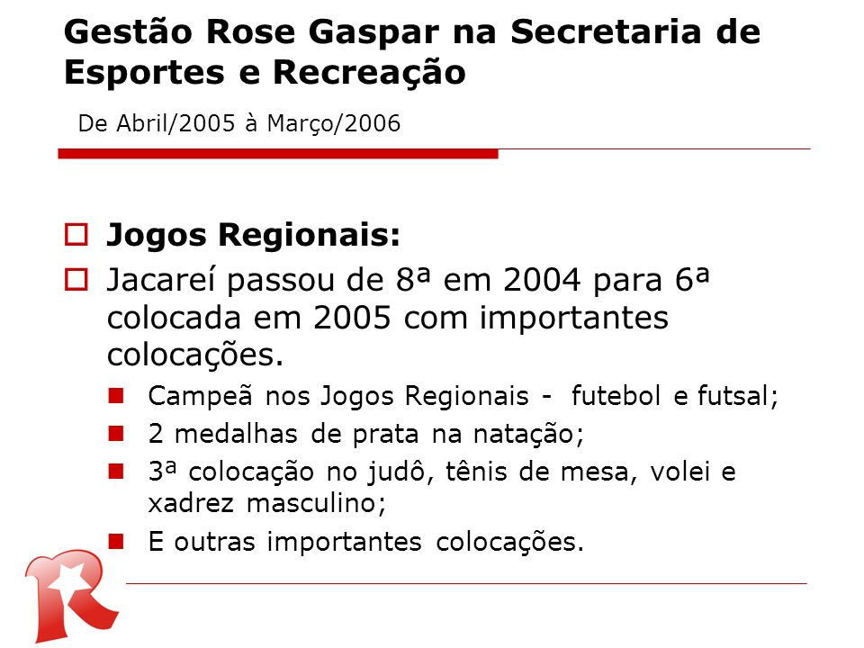 Gestão Rose Gaspar na Secretaria de Esportes e Recreação De Abril/2005 à Março/2006 Jogos Regionais: Jacareí passou de 8ª em 2004 para 6ª colocada em