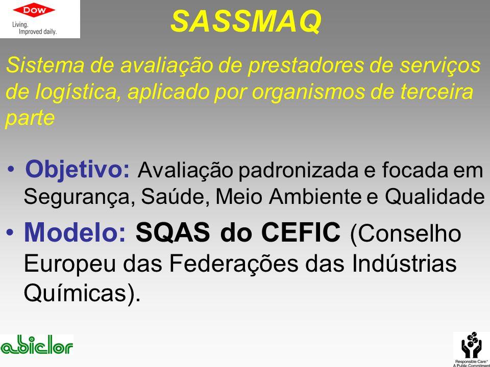 SASSMAQ Objetivo: Avaliação padronizada e focada em Segurança, Saúde, Meio Ambiente e Qualidade Modelo: SQAS do CEFIC (Conselho Europeu das Federações